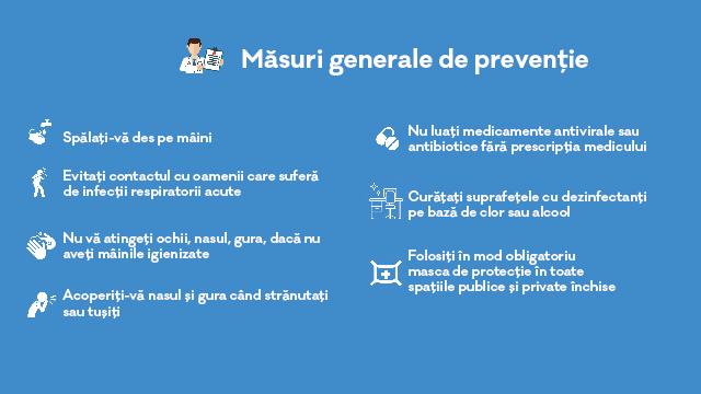 Masuri generale de preventie impotriva virusilor